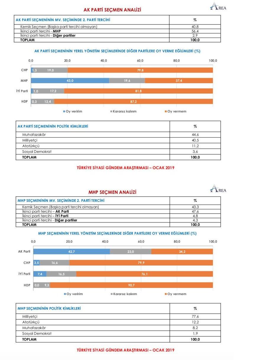 2_ak_parti_mhp_anket_analiz-002.png