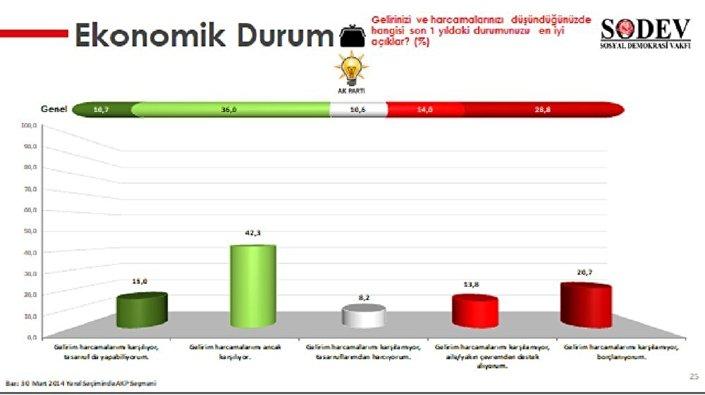 anket-4.jpg