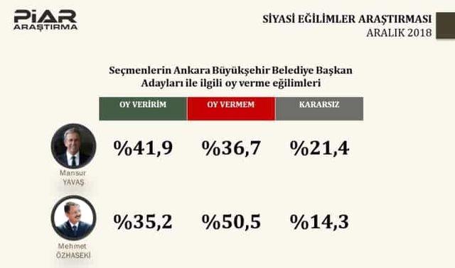 anket-ankara.jpg