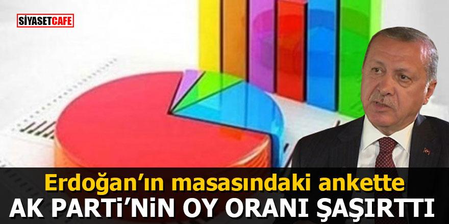 anket-erdogan-001.jpg