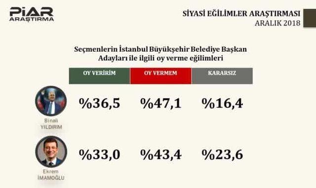 anket-istanbul.jpg