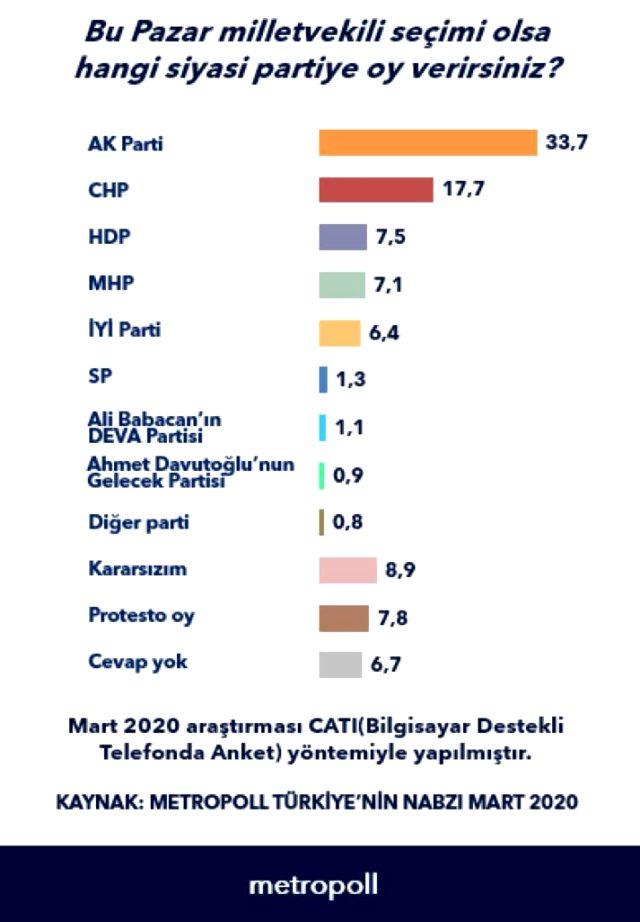 anket-siyasetcafe-002.jpg