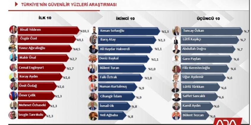 anket-siyasetcafe1.png