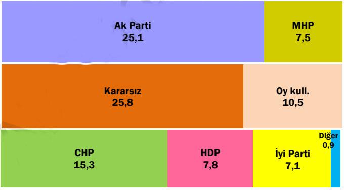 anket1-siyasetcafe-001.jpg
