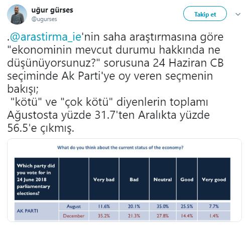 anket2-ak-parti.jpg