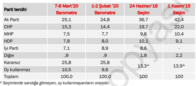 anket2-siyasetcafe-001.jpg