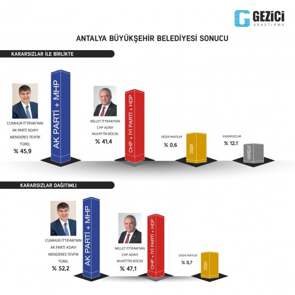 antalya-siyasetcafe-001.jpg