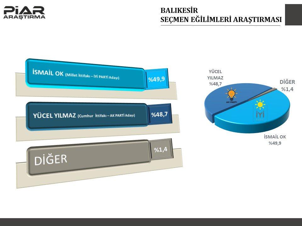 balikesir-piar.jpg