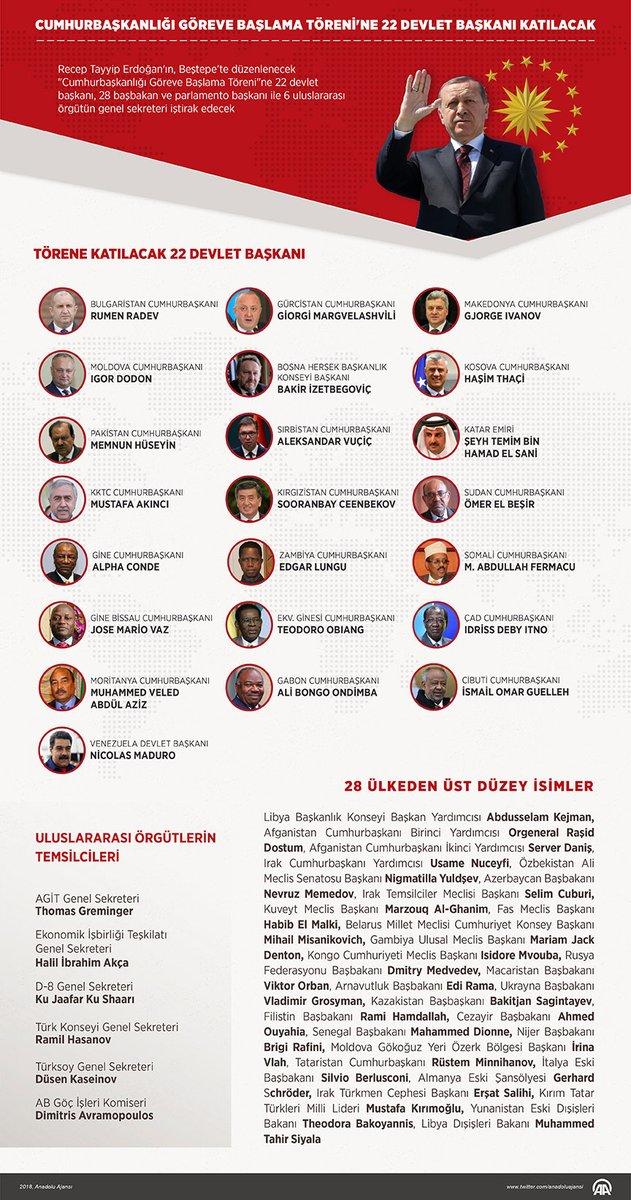 erdogan-baskanligini-ilan-etti-siyasetcafecom1.jpg