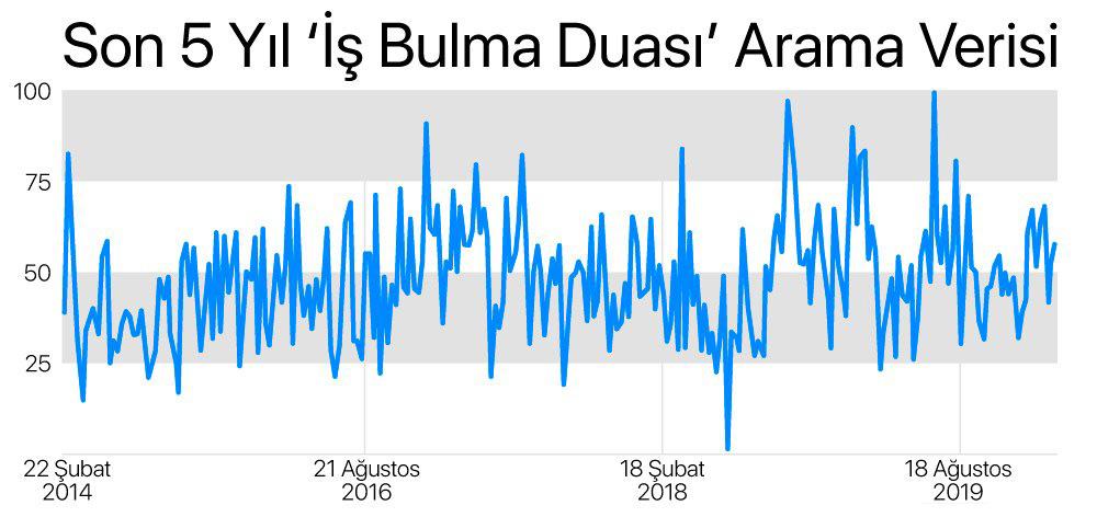 is-bulma-duasi.jpg