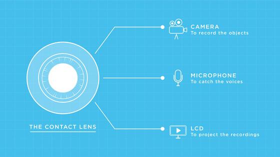 kontakt-lens.jpg