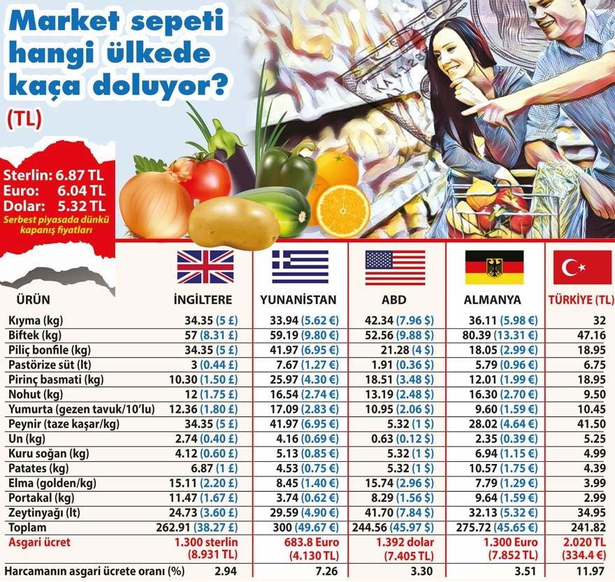 market-siparis-siyasetcafe.jpg