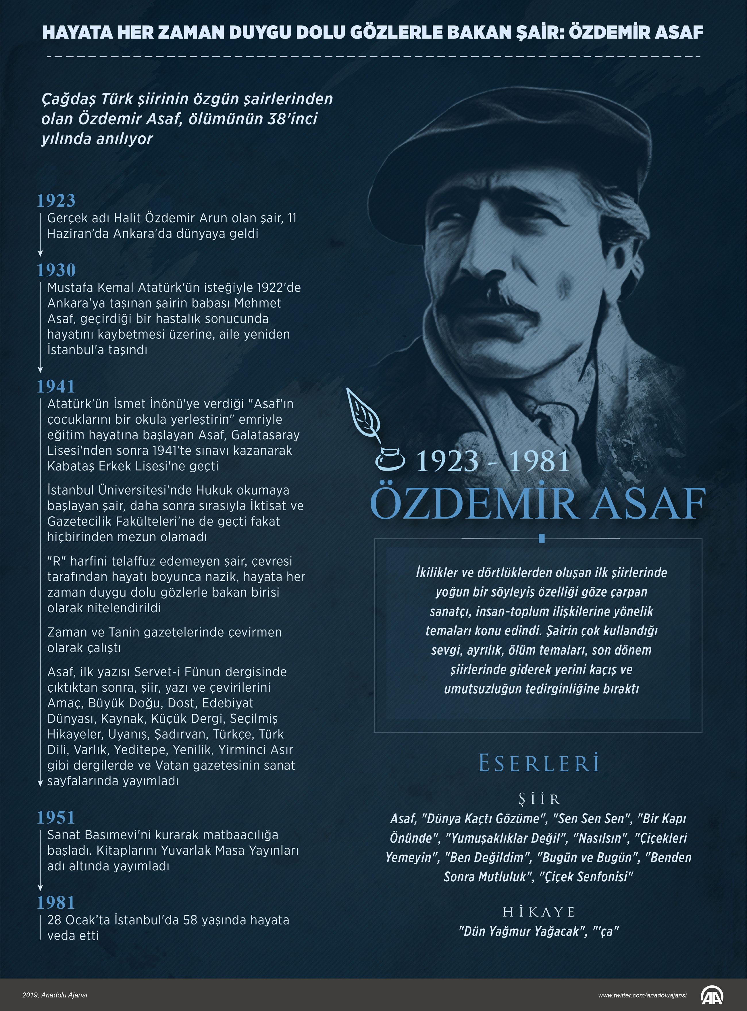 ozdemir-asaf2.jpg