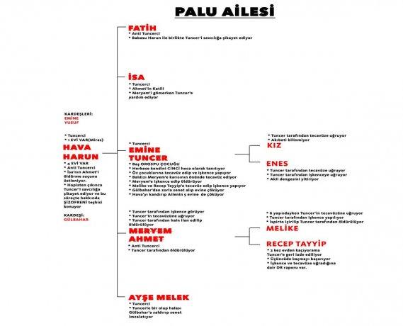 palu-ailesi-siyasetcafe.jpg