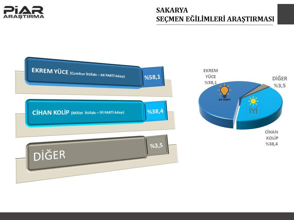 sakarya-piar.jpg