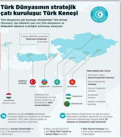 stratejik-alanlar-turk-kenesi.JPG