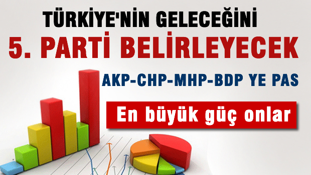 T�rkiye'nin gelece�ini 5. Parti belirleyecek