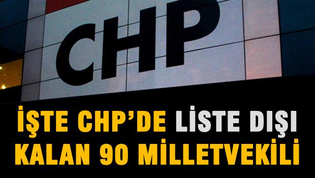 CHP'de Liste Dışı Kalan 90 MİLLETVEKİLİ?