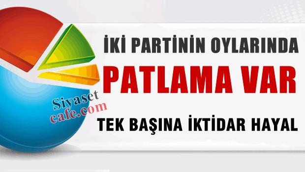 2 Partide PATLAMA VAR
