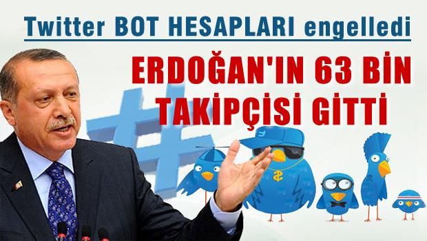 Twitter bot hesapları engelledi, hesabından bir günde 63 bin kişi gitti