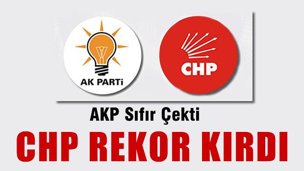 CHP rekor kırdı, AKP sıfır çekti