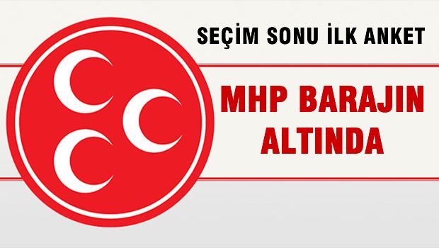 Seçim Sonrası İLK ANKET MHP Barajın altında