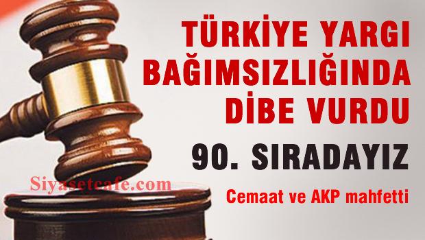 Türkiye, yargı bağımsızlığında 90. sıraya geriledi
