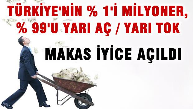 Türkiye'nin yüzde 1 milyoner, Yüzde 99'u yarı aç yarı tok