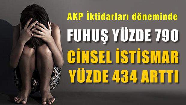 AKP Döneminde Fuhuş Yüzde 790 Cinsel İstismar Yüzde 434 Arttı