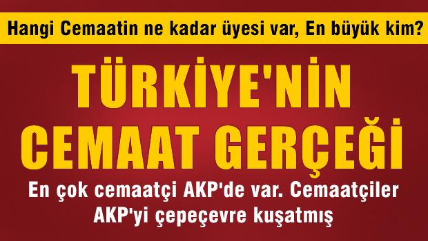 Türkiye'nin Cemaat Profili ve AKP