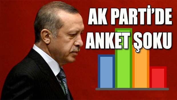 AK Parti'de anket şoku!