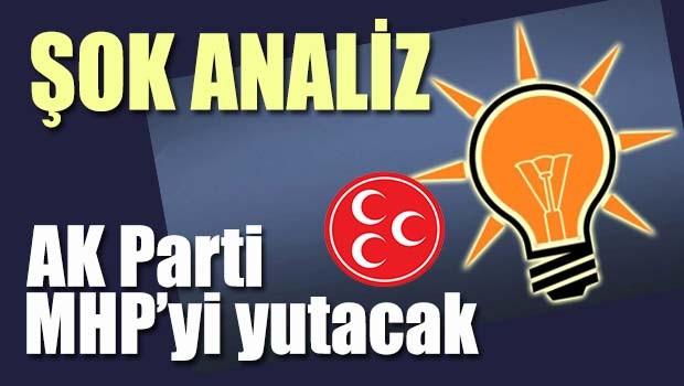Şok analiz, 'AK Parti MHP'yi yutacak'