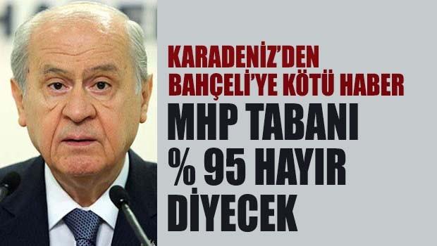 MHP tabanı yüzde 95 'hayır' diyecek!