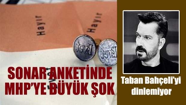 SONAR anketinde MHP'ye büyük şok, 'Taban Bahçeli'yi dinlemiyor'