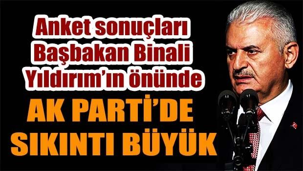 AK Parti'de sıkıntı büyük, anket sonuçları Başbakan Binali Yıldırım'ın önünde!