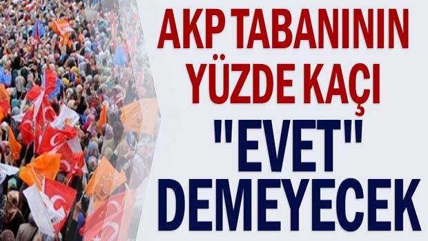 AK Parti tabanının yüzde kaçı evet demeyecek?