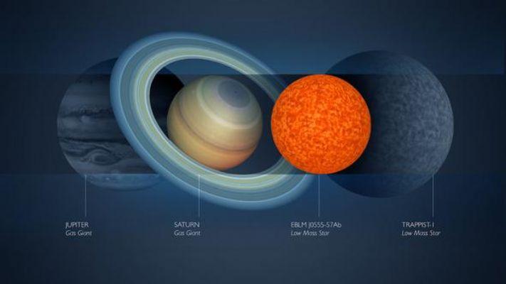 Gökbilimciler en küçük yıldızı keşfetti!