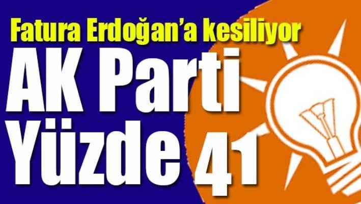 AK PARTİ YÜZDE 41