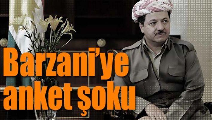 BARZANİ'YE ANKET ŞOKU